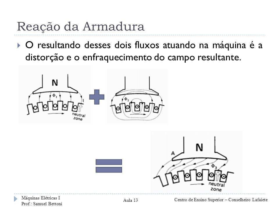 Reação da Armadura O resultando desses dois fluxos atuando na máquina é a distorção e o enfraquecimento do campo resultante.