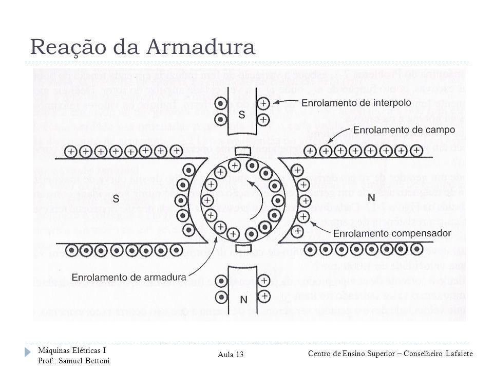 Reação da Armadura Máquinas Elétricas I Prof.: Samuel Bettoni Aula 13