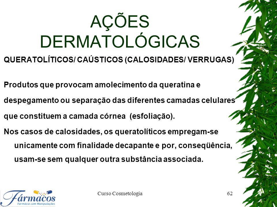 AÇÕES DERMATOLÓGICAS QUERATOLÍTICOS/ CAÚSTICOS (CALOSIDADES/ VERRUGAS)