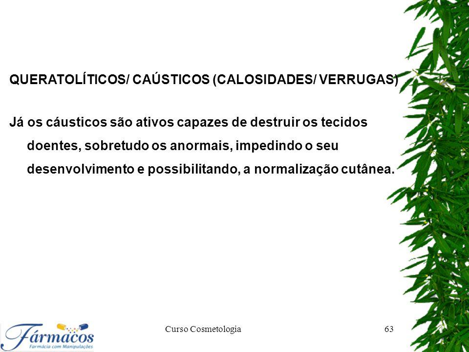 QUERATOLÍTICOS/ CAÚSTICOS (CALOSIDADES/ VERRUGAS)