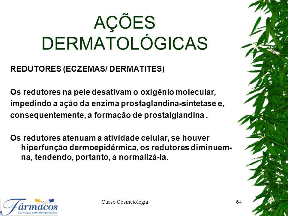 AÇÕES DERMATOLÓGICAS REDUTORES (ECZEMAS/ DERMATITES)