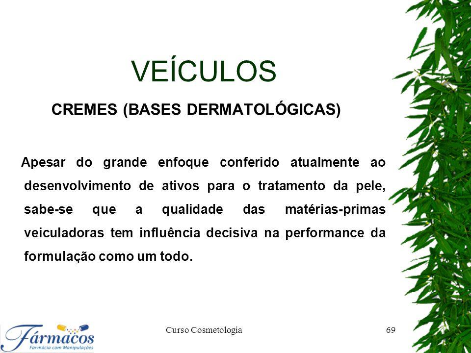 CREMES (BASES DERMATOLÓGICAS)