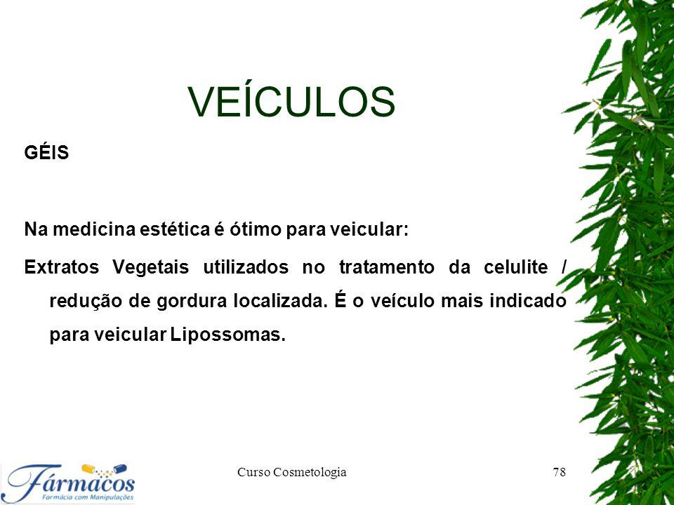 VEÍCULOS GÉIS Na medicina estética é ótimo para veicular:
