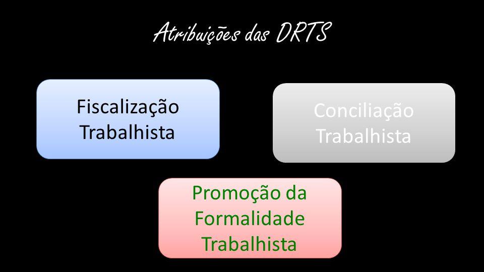 Atribuições das DRTS Fiscalização Trabalhista Conciliação Trabalhista