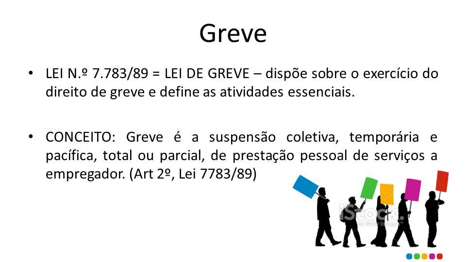 Greve LEI N.º 7.783/89 = LEI DE GREVE – dispõe sobre o exercício do direito de greve e define as atividades essenciais.