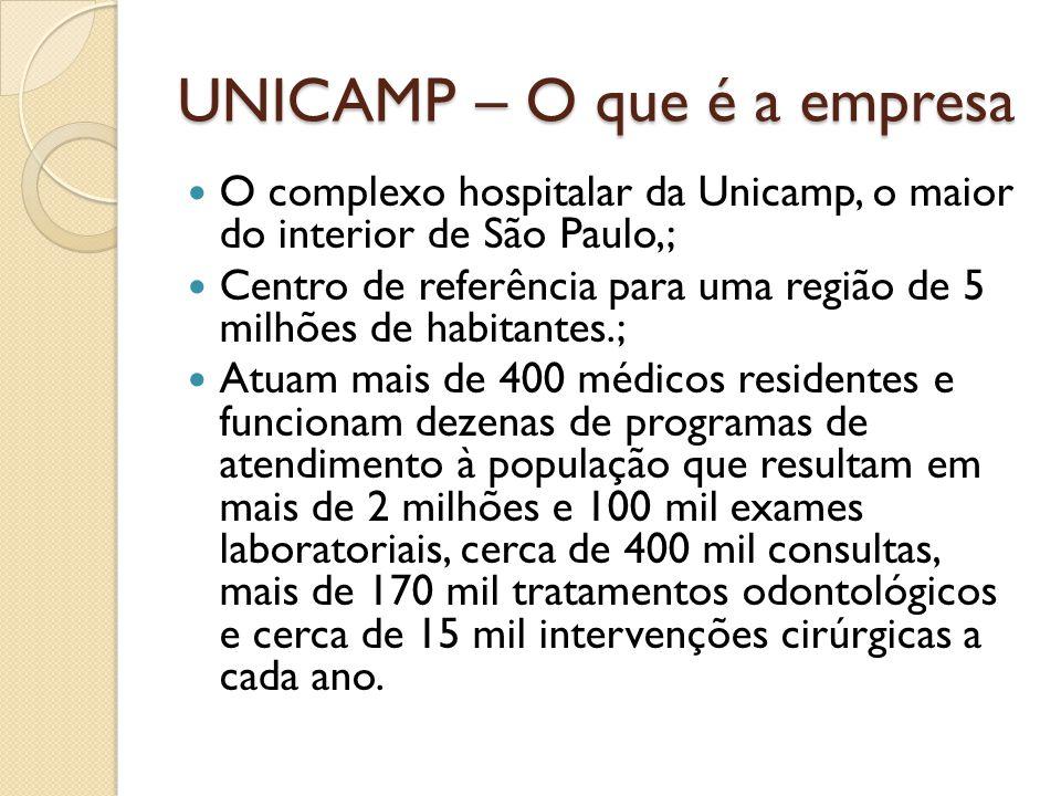 UNICAMP – O que é a empresa