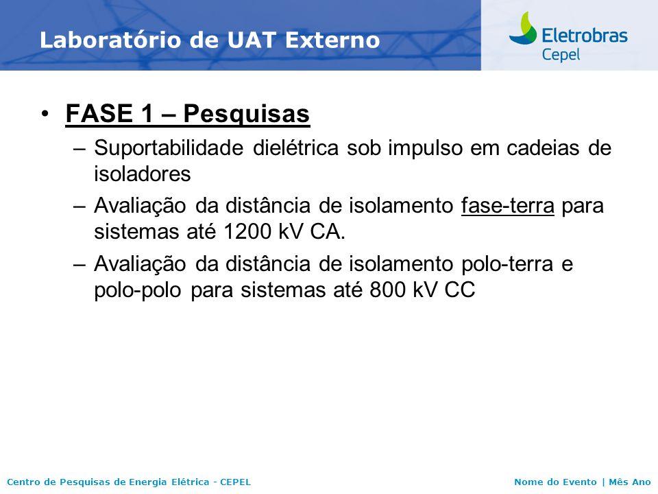Laboratório de UAT Externo
