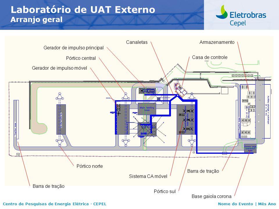 Laboratório de UAT Externo Arranjo geral