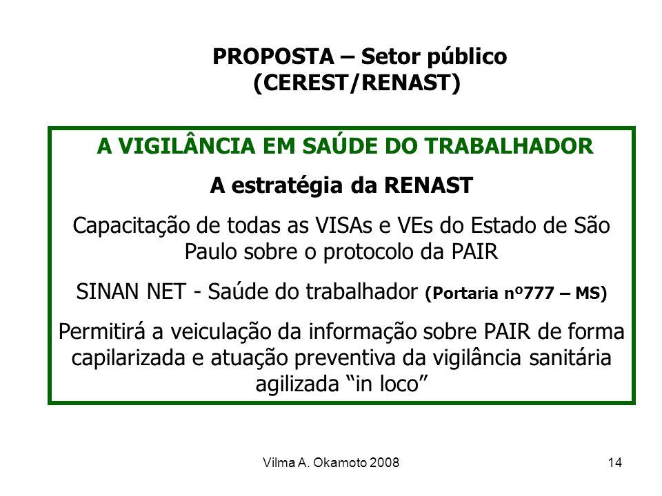 PROPOSTA – Setor público (CEREST/RENAST)