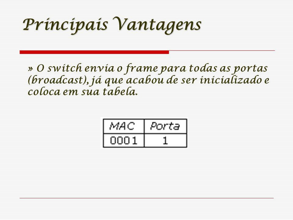 Principais Vantagens » O switch envia o frame para todas as portas (broadcast), já que acabou de ser inicializado e coloca em sua tabela.