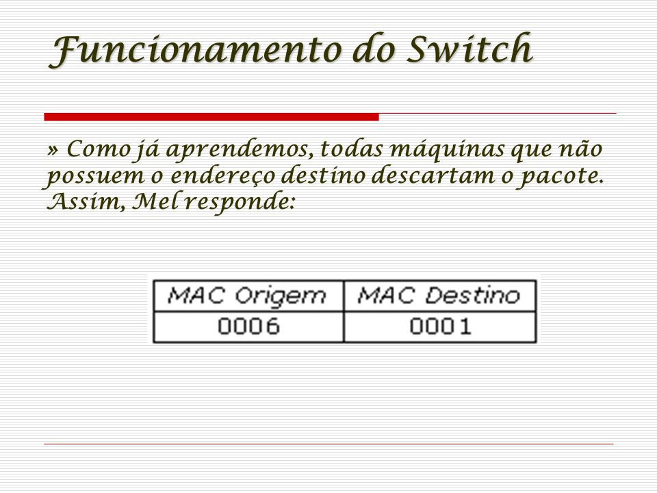 Funcionamento do Switch