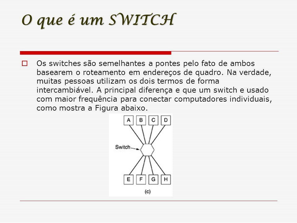 O que é um SWITCH