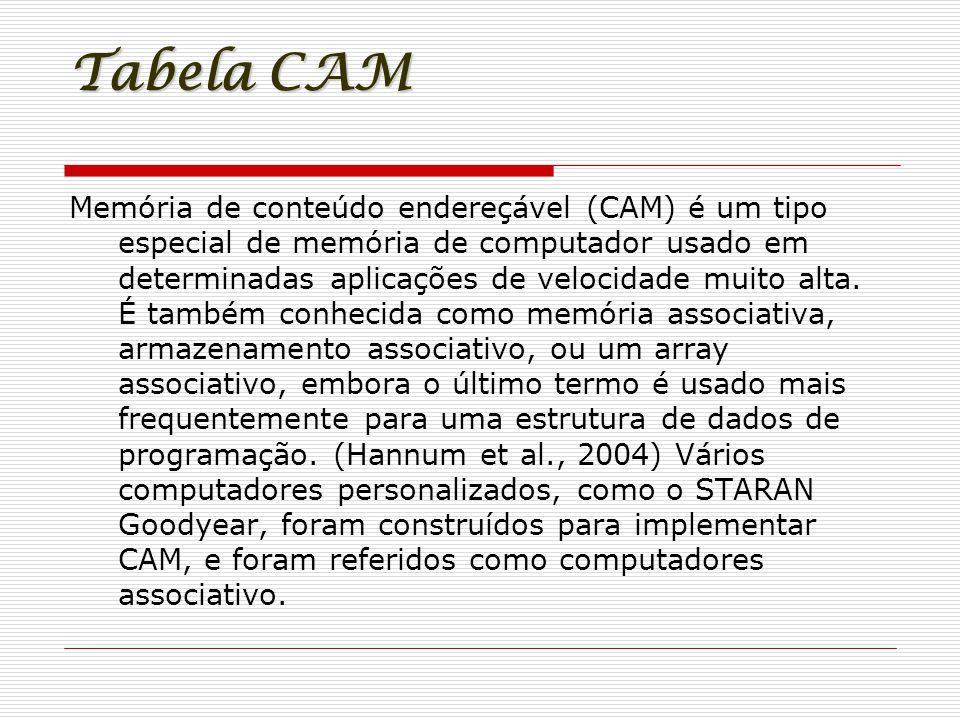 Tabela CAM