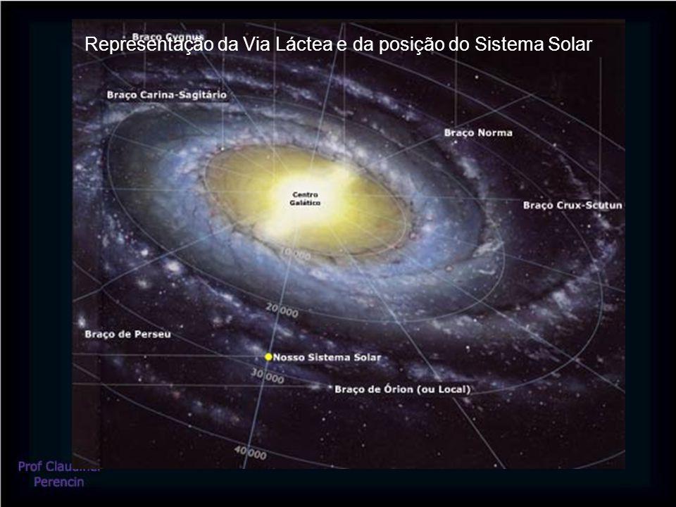 Representação da Via Láctea e da posição do Sistema Solar