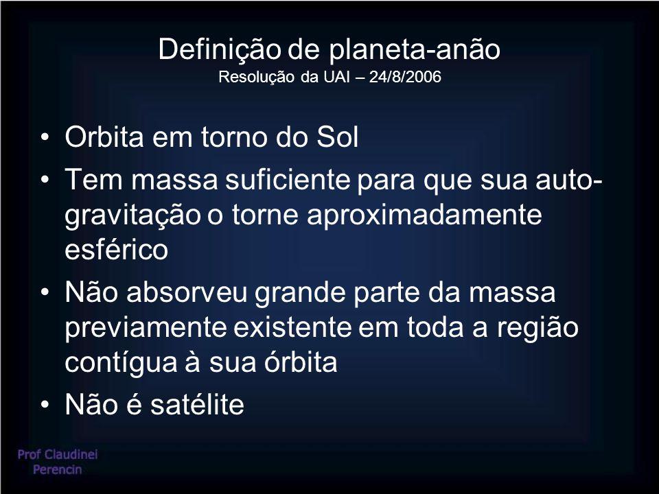 Definição de planeta-anão Resolução da UAI – 24/8/2006