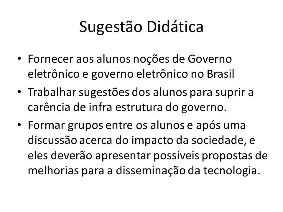 Sugestão Didática Fornecer aos alunos noções de Governo eletrônico e governo eletrônico no Brasil.
