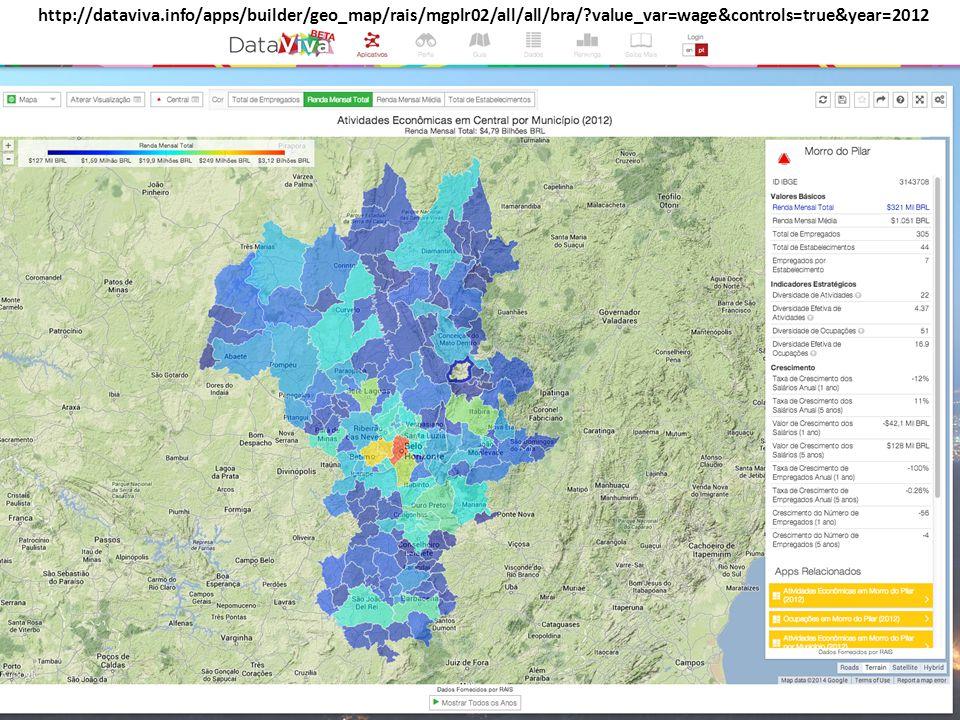 http://dataviva. info/apps/builder/geo_map/rais/mgplr02/all/all/bra/
