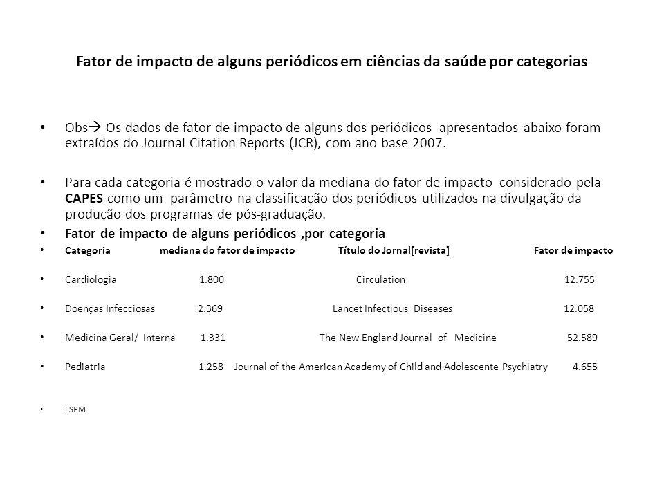 Fator de impacto de alguns periódicos em ciências da saúde por categorias
