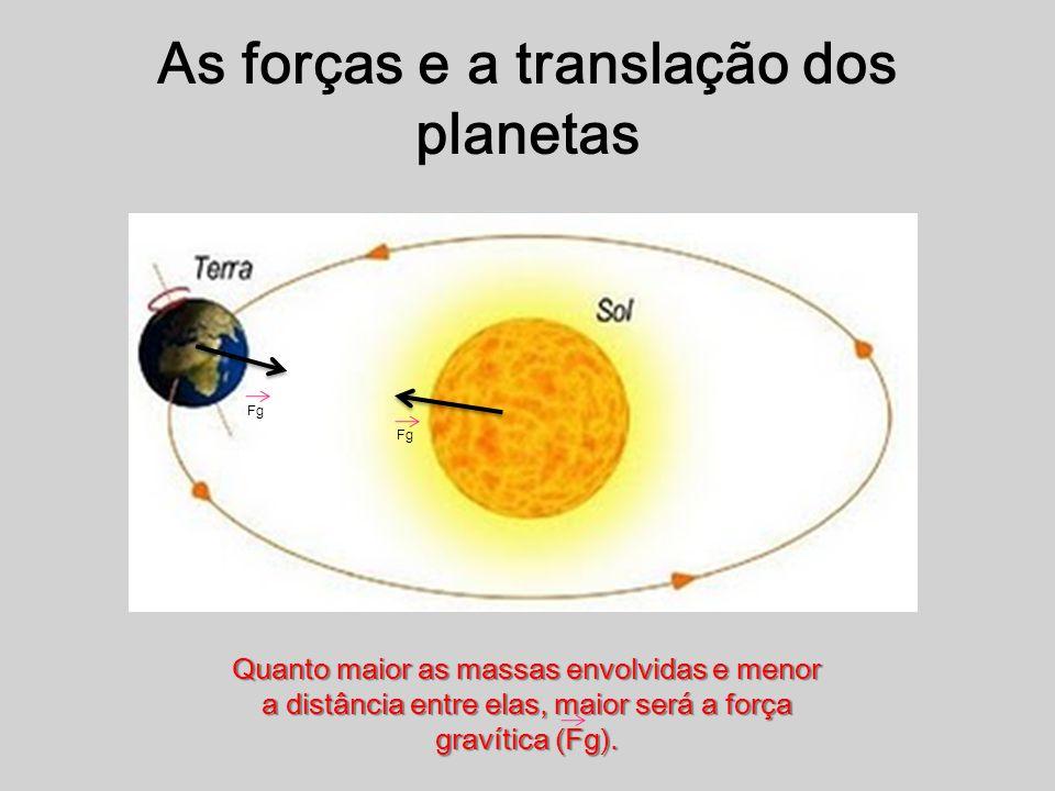 As forças e a translação dos planetas