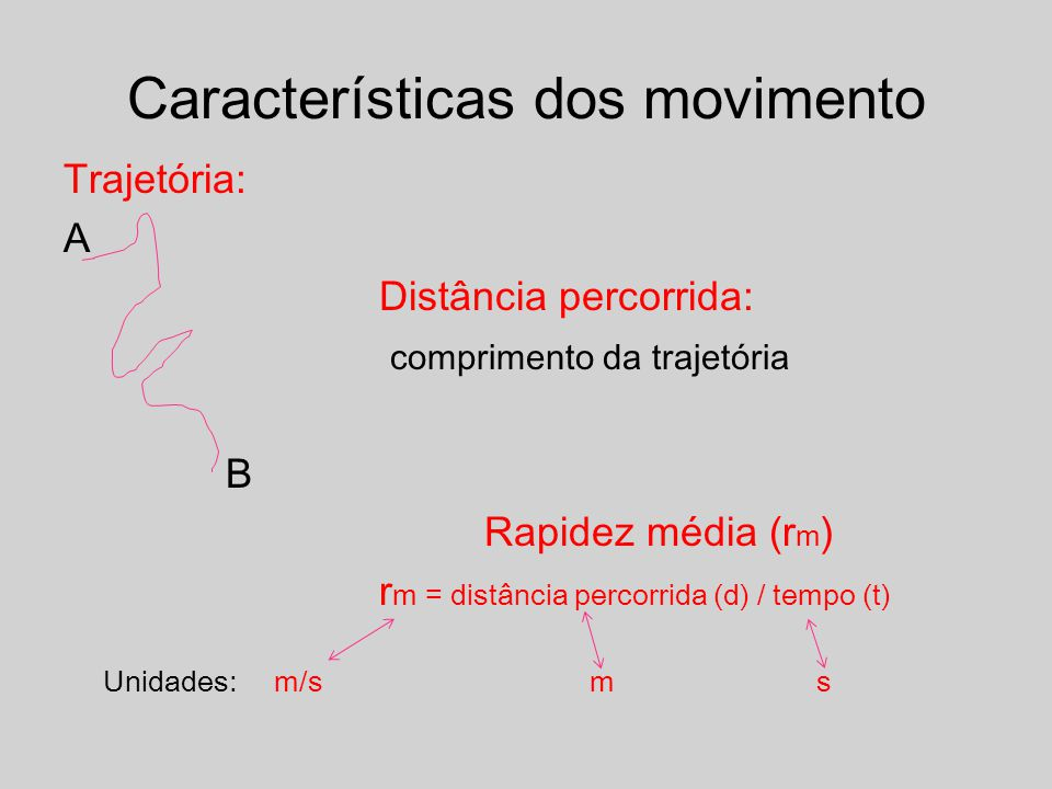 Características dos movimento