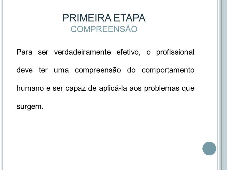 PRIMEIRA ETAPA COMPREENSÃO