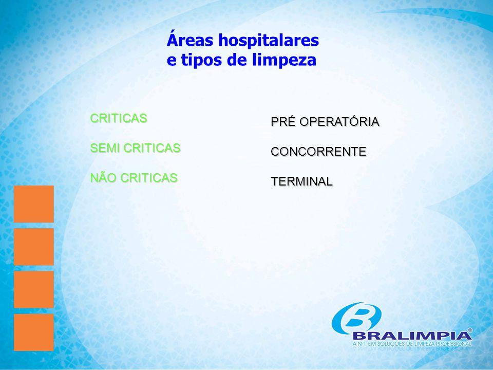 Áreas hospitalares e tipos de limpeza