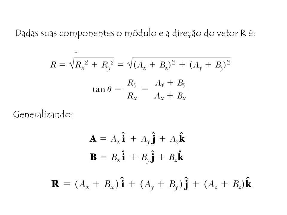 Dadas suas componentes o módulo e a direção do vetor R é: