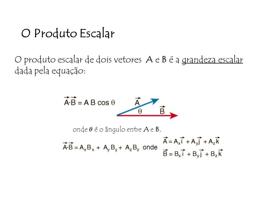 O Produto Escalar O produto escalar de dois vetores A e B é a grandeza escalar dada pela equação: onde.