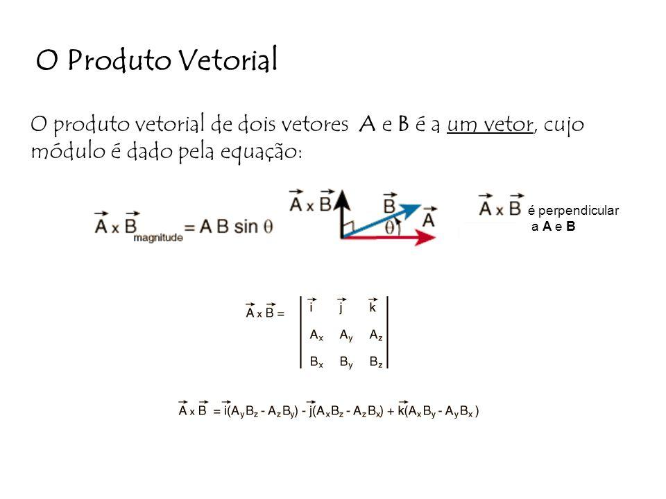 O Produto Vetorial O produto vetorial de dois vetores A e B é a um vetor, cujo módulo é dado pela equação: