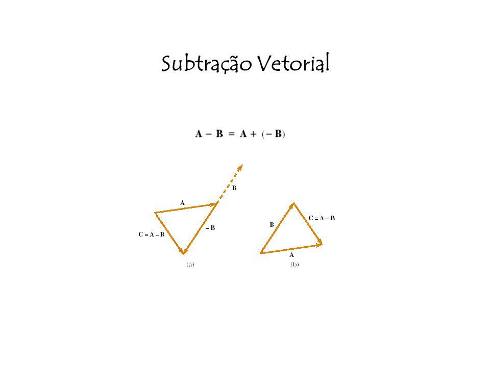 Subtração Vetorial