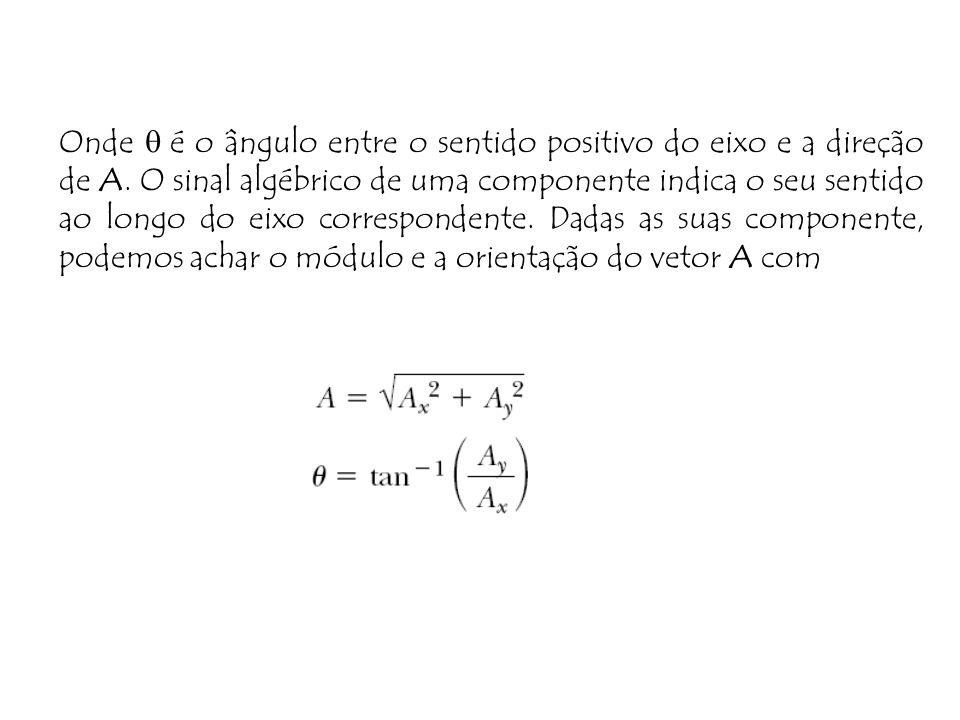 Onde  é o ângulo entre o sentido positivo do eixo e a direção de A