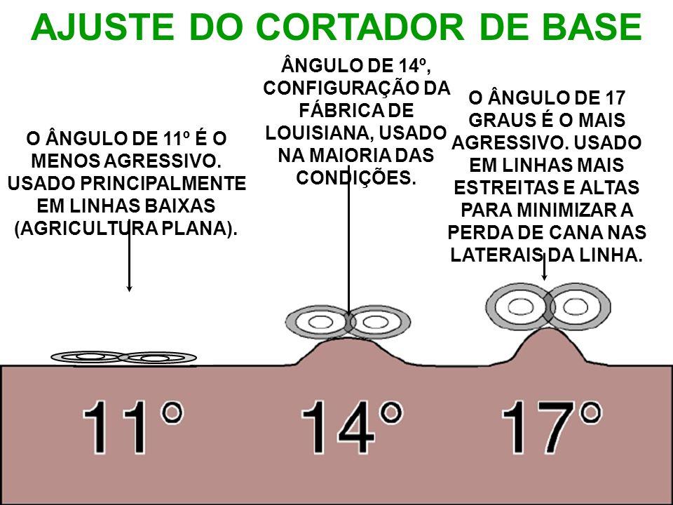AJUSTE DO CORTADOR DE BASE