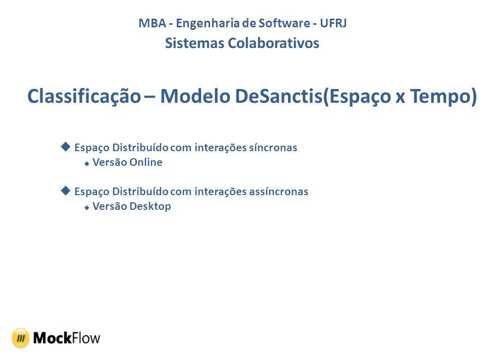 Classificação – Modelo DeSanctis(Espaço x Tempo)