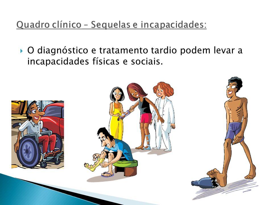 Quadro clínico – Sequelas e incapacidades: