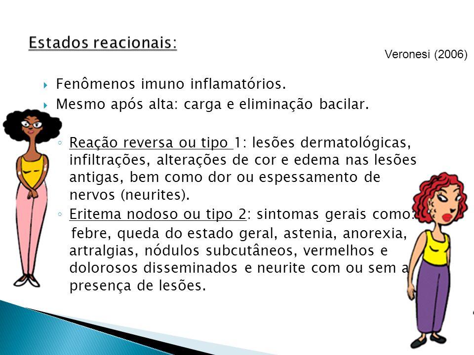 Estados reacionais: Fenômenos imuno inflamatórios.