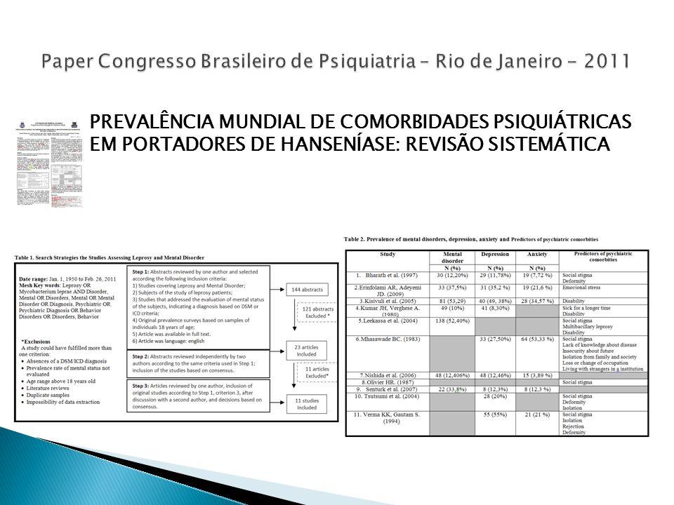 Paper Congresso Brasileiro de Psiquiatria – Rio de Janeiro - 2011
