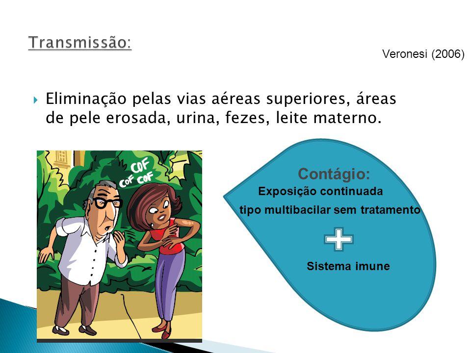 Transmissão: Veronesi (2006) Eliminação pelas vias aéreas superiores, áreas de pele erosada, urina, fezes, leite materno.