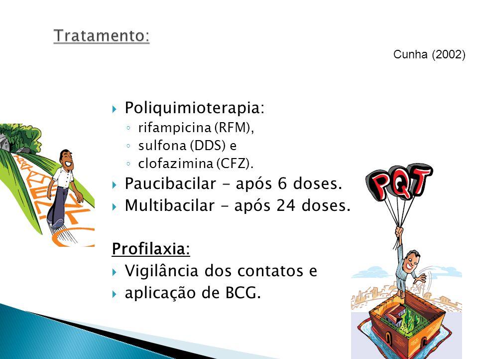 Paucibacilar - após 6 doses. Multibacilar - após 24 doses. Profilaxia: