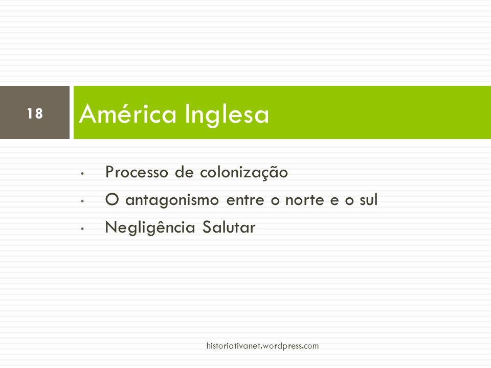 América Inglesa Processo de colonização