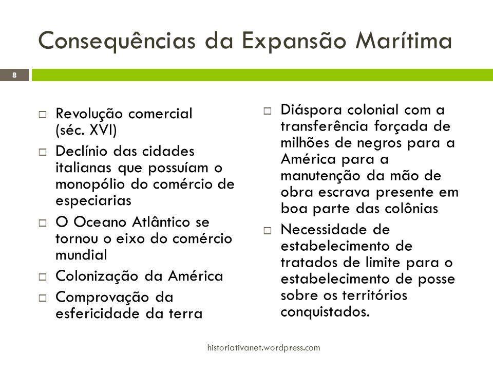 Consequências da Expansão Marítima