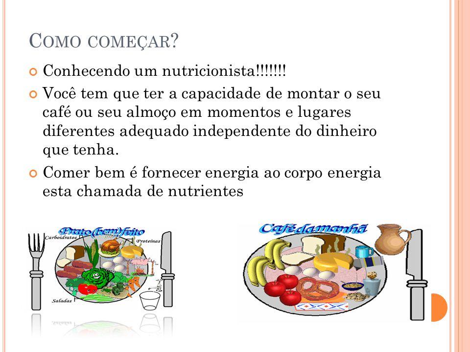 Como começar Conhecendo um nutricionista!!!!!!!