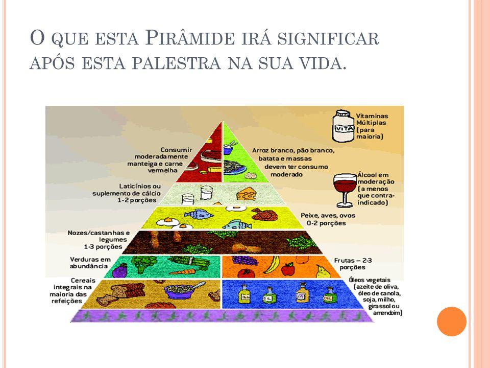 O que esta Pirâmide irá significar após esta palestra na sua vida.