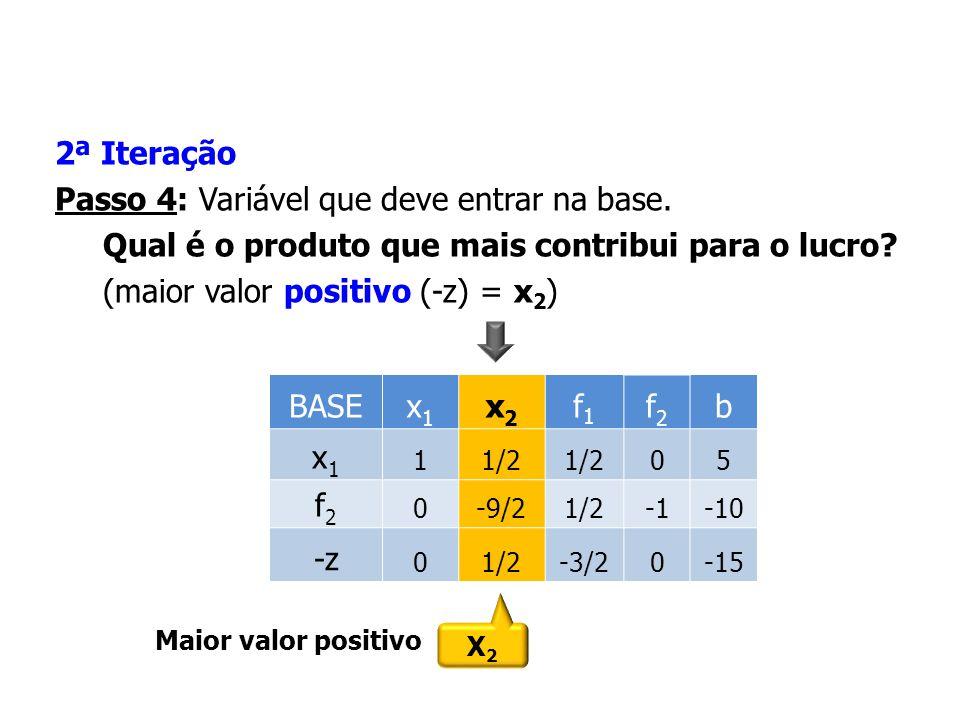 Passo 4: Variável que deve entrar na base.