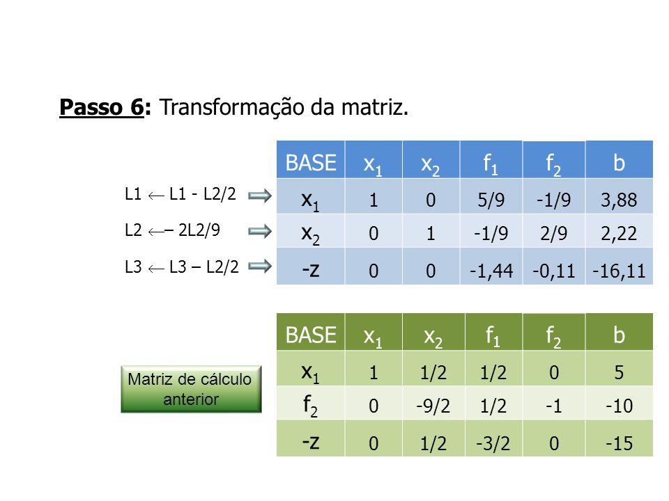 Passo 6: Transformação da matriz. BASE x1 x2 f1 f2 b
