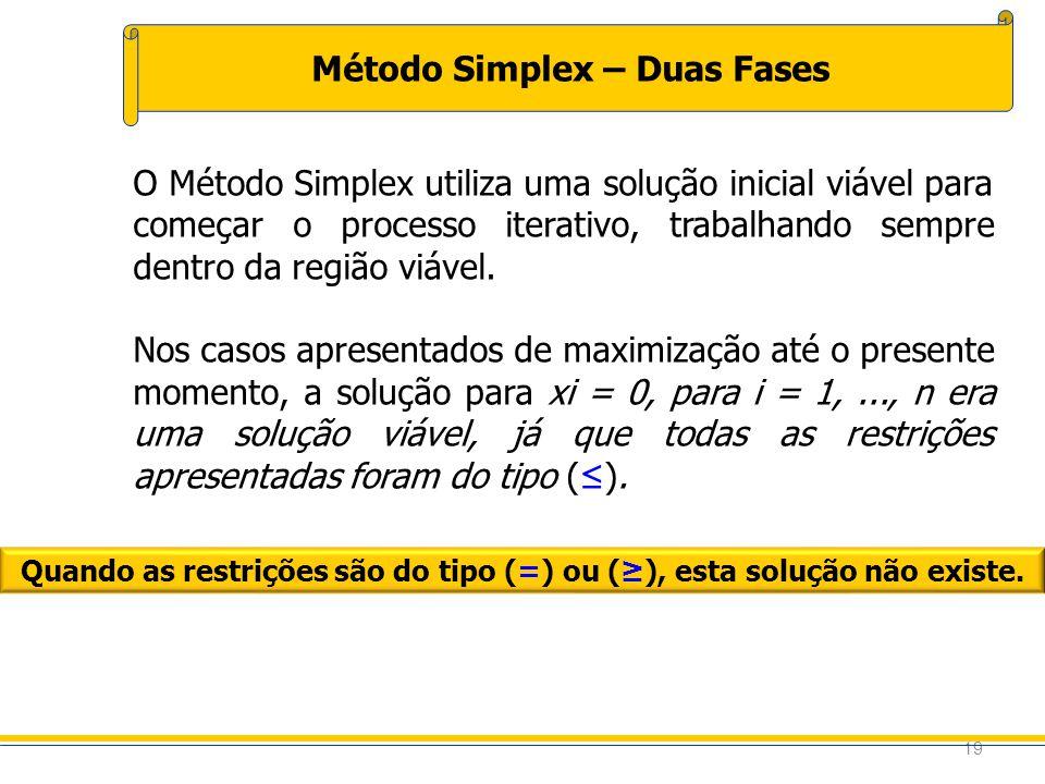 Método Simplex – Duas Fases