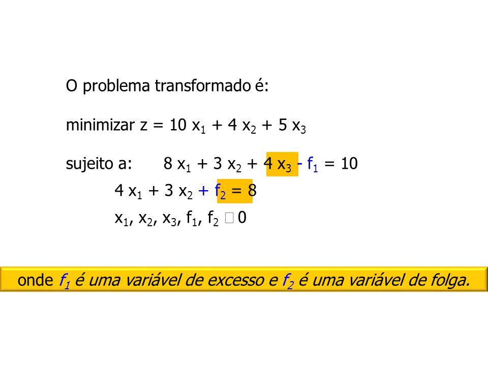 onde f1 é uma variável de excesso e f2 é uma variável de folga.
