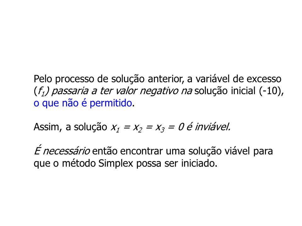 Pelo processo de solução anterior, a variável de excesso (f1) passaria a ter valor negativo na solução inicial (-10), o que não é permitido.