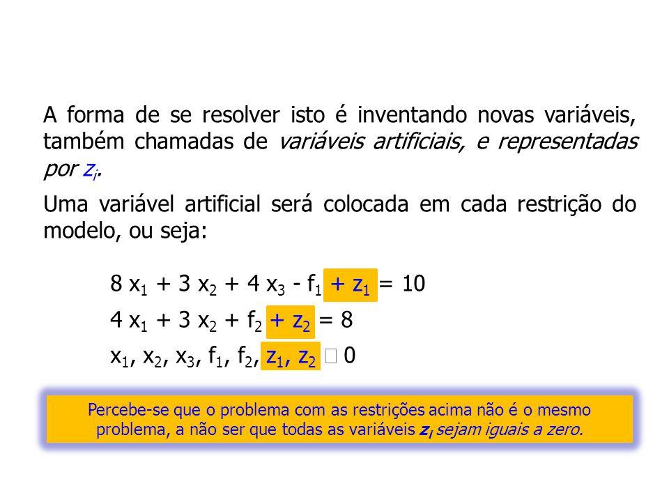 A forma de se resolver isto é inventando novas variáveis, também chamadas de variáveis artificiais, e representadas por zi.