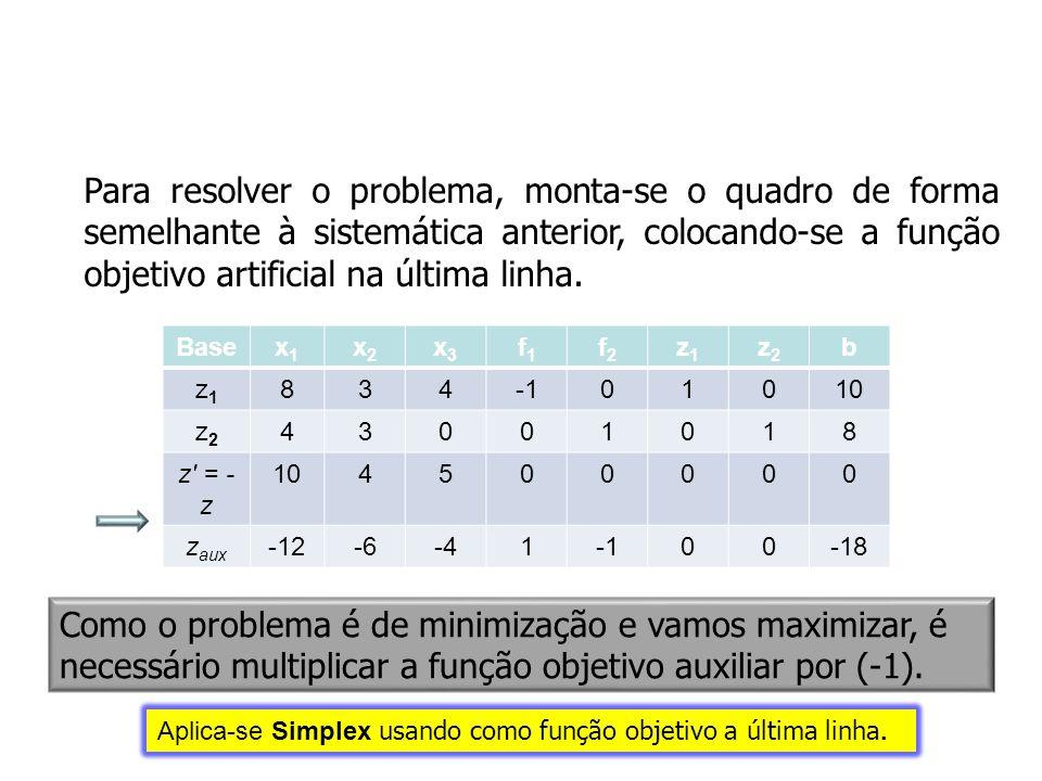 Para resolver o problema, monta-se o quadro de forma semelhante à sistemática anterior, colocando-se a função objetivo artificial na última linha.