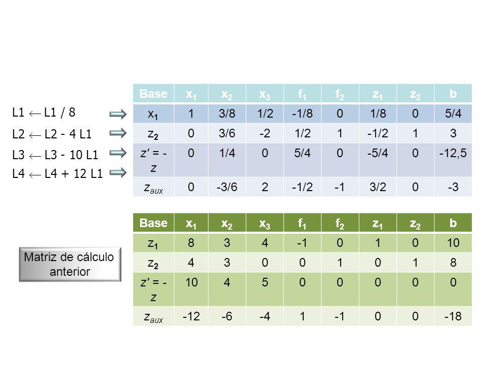 Base x1. x2. x3. f1. f2. z1. z2. b. 1. 3/8. 1/2. -1/8. 1/8. 5/4. 3/6. -2. -1/2. 3.